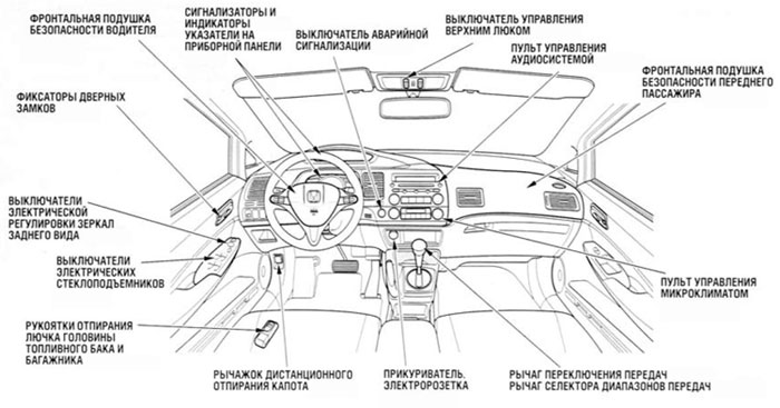 Honda Civic 4D - руководство